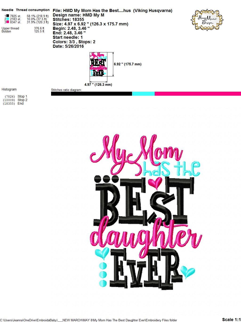 c235ab57072bd My Mom Has The Best Daughter Ever - Embroidery and Cutting Option